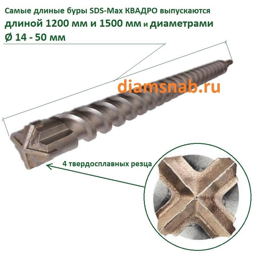 Длинные буры по бетону купить бетонная смесь пропорции для фундамента